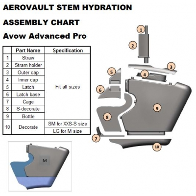 Giant Avow Advanced Pro MY17+ Aero Vault Stem Hydration KIT, 1822-TRINTY