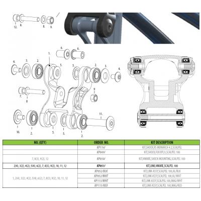 Cannondale Scalpel 100 Link Hardware, KP051
